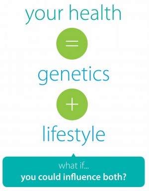 GENETICS SOLUTION and RELIV